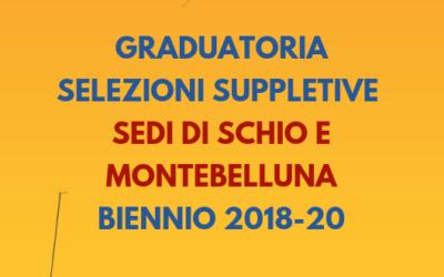 GRADUATORIA SELEZIONE SUPPLETIVA BIENNIO 2018-20 – SEDI DI SCHIO E MONTEBELLUNA