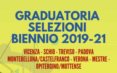 GRADUATORIA SELEZIONI BIENNIO 2019-21