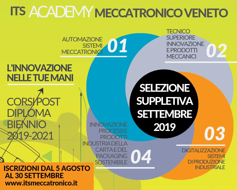 Pagina Di Calendario Settembre 2019.Biennio 2019 21 Selezione Suppletiva A Settembre Its