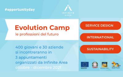 EVOLUTION CAMP: LE PROFESSIONI DEL FUTURO
